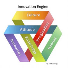 Innovation Engine Tina Selig