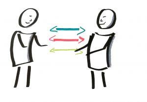 samen leren met feedback